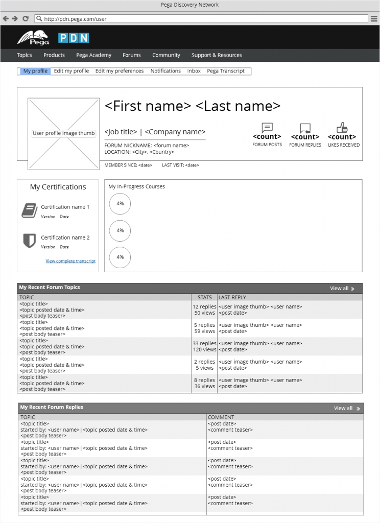 user-profile-wireframe